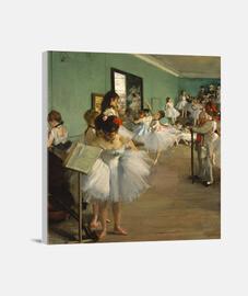 Clase de Danza (1874)