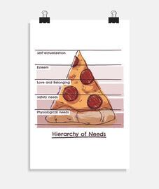 hiérarchie des besoins