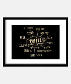 Kaffeegrafik