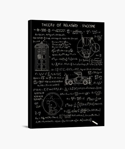 Stampa su tela theory of relatività