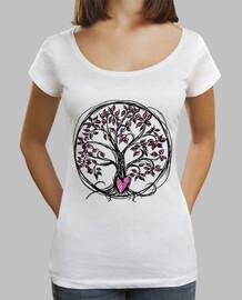 -El árbol de la vida-