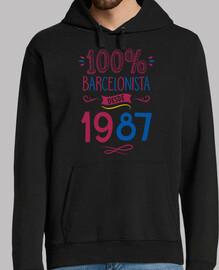 100% Barça depuis 1987