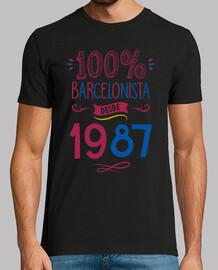 100 pour 100 barcelone depuis 1987, 33 ans
