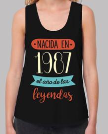 1987, l'année les légendes, 33 ans