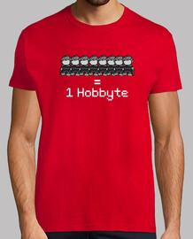 8 Hobbits 1 Hobbyte