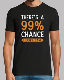 99% de probabilidad no me importa el re