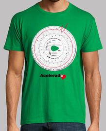 accelerata