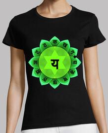 Adahata symbols, Green