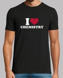 amo la química