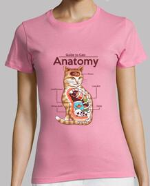 anatomía de los gatos camisa para mujer