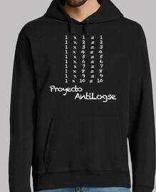 antilog project