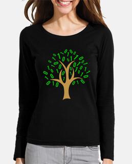 árbol binario