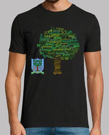 Árbol en todos los idiomas