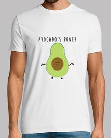 Avocado's Power