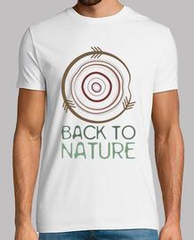 back alla natura
