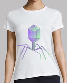Bacteriófago - Virus