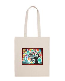 Bag tree of life.3