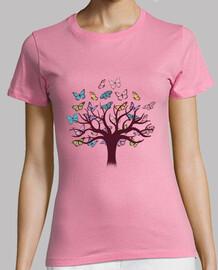 Baum mama Riposas