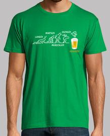 Beer-volution ITA