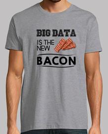 Big Data est le nouveau bacon