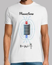 bobine magnétique