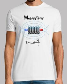 bobine magnétique ii