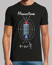 bobine magnétique noir