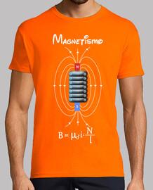 bobine magnétique orange