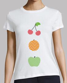 brsm fruits