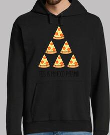 c39est ma pyramide alimentaire