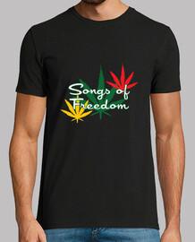 cannabis / erbaccia / hash / farmaco