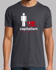Capitalism, the modern slavery