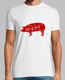 carnicero cerdo
