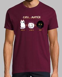 Cat matters