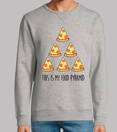 c'est ma pyramide alimentaire