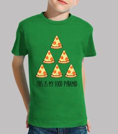 chesto è il mio food pyra a mid
