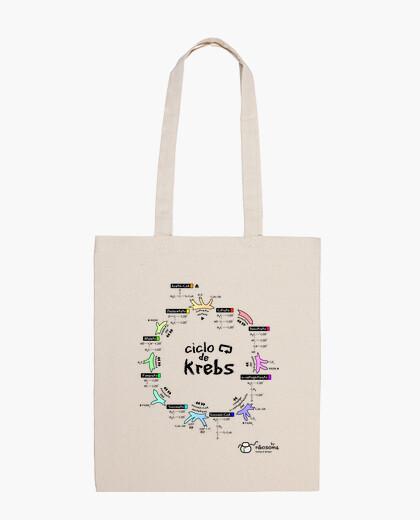 Bolsa Ciclo de Krebs