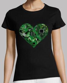 circuit cardiaque
