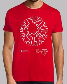 Circular Tree of Life