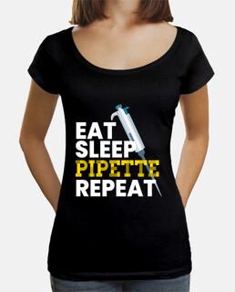 comer dormir pipeta repetir microbiolog