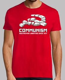 Communism, Destroying Liberties since 1