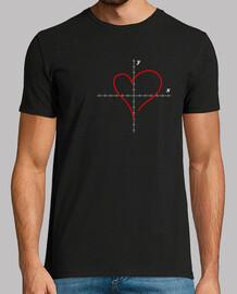 coordenadas de tu corazon