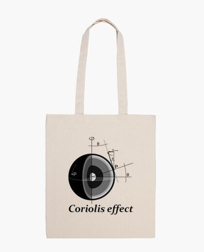 Bolsa Coriolis effect