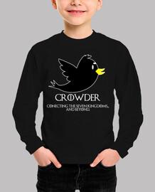 Crowder - La Red Social De Juego De Tro
