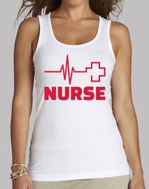 cruz de frecuencia enfermera