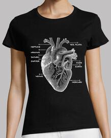 cuore astro