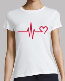 cuore di frequenza rosso