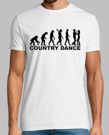 danza país evolución