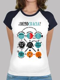 Democracia. Los 9 círculos (3)- Bs chica
