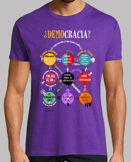 Democracia. Los 9 círculos del Poder-V